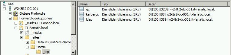 DNS-Sites